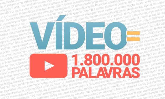 Quanto vale um vídeo?