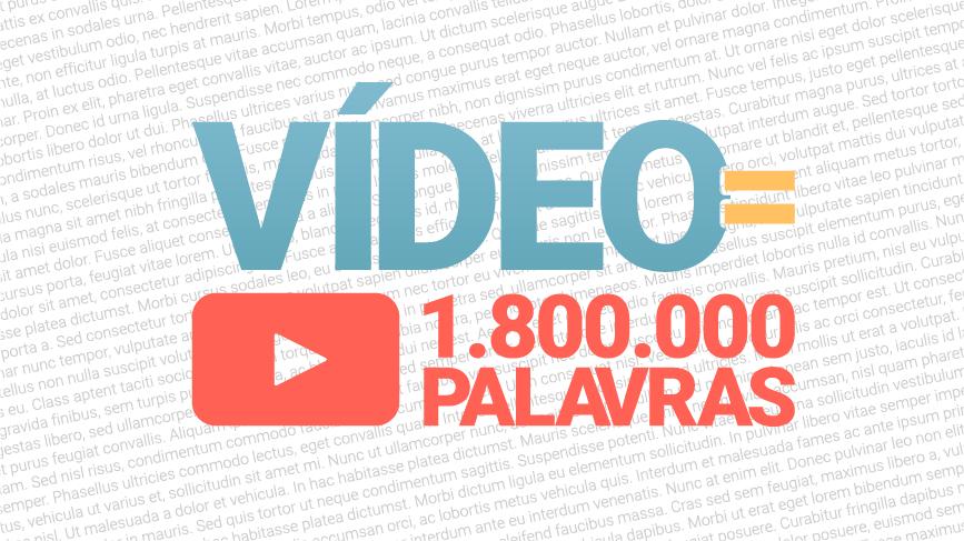 Quanto vale um vídeo? – Rever Produções